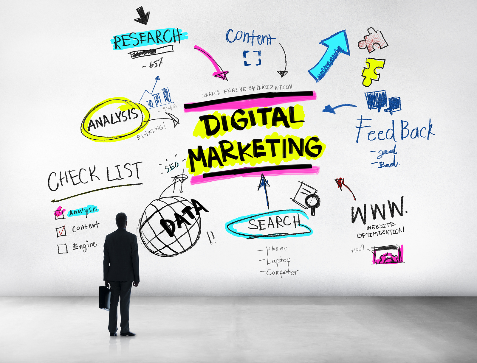 digital-marketing-guide